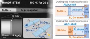 TEMSemiconducting-nanowires